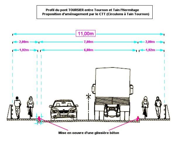 voir projet du cg26concernant la travers e du rh ne entre sarras etsaint vallier en annexe. Black Bedroom Furniture Sets. Home Design Ideas